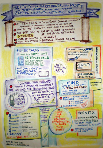 CCN Graphic Recording