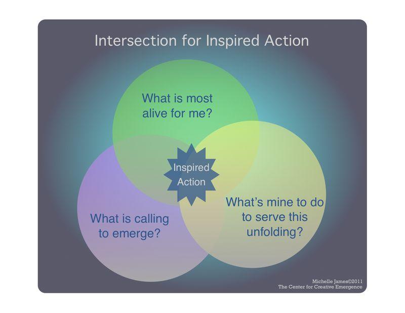 InpsiredActon diagram-jpeg