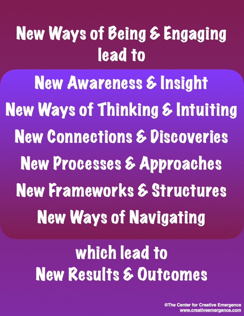 New Ways of Being Poster 2019